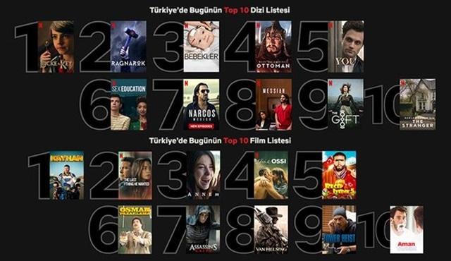 Netflix, en popüler içerikleri sıralı olarak günlük duyuracak