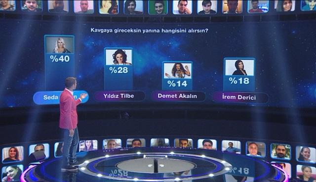 Cevap Sende: Türkiye, 'Kavgada Seda Sayan' dedi!