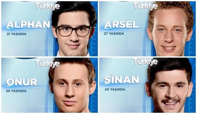 Big Brother Türkiye'de eve kim veda edecek?