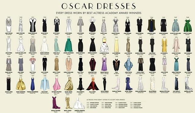 Geçmişten Günümüze Oscar'ın En İyi Kırmızı Halı Görünümleri